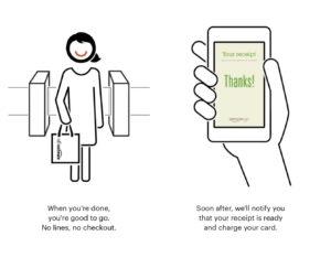 Amazon Go vous pouvez sortir sans payer